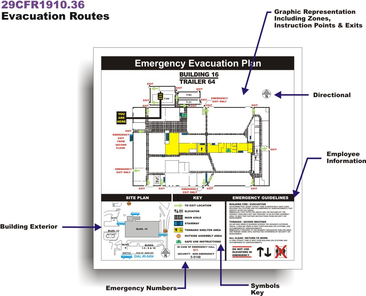 Emergency Action Plan Template  Safety Alliance